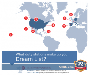 Top Ten Dream List Installations at AHRN.com