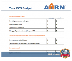 Your Free Downloadable PCS Budget at AHRN.comYour Free Downloadable PCS Budget at AHRN.comYour Free Downloadable PCS Budget at AHRN.com