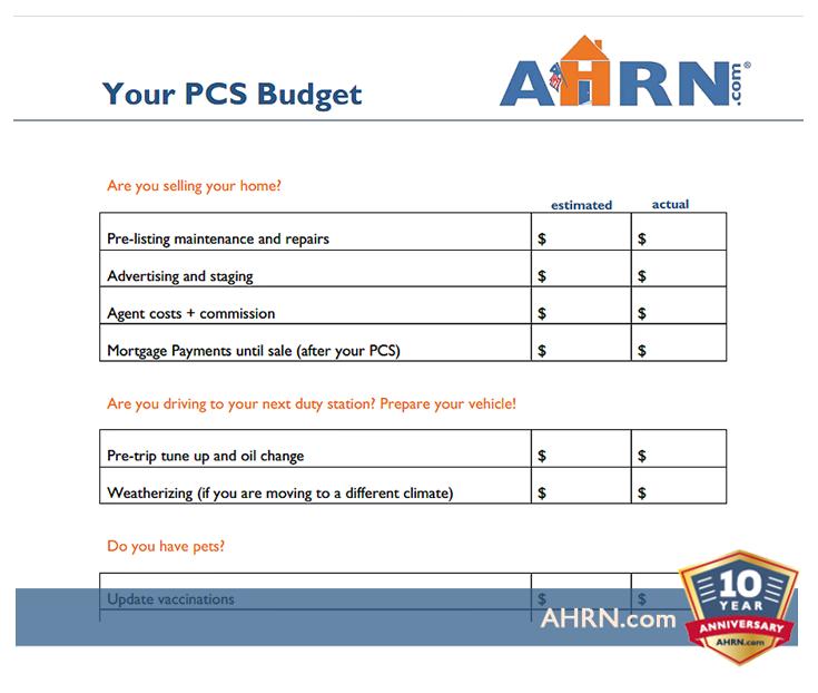 Get Organized - Your PCS Checklist
