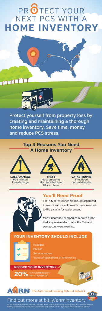 Protect Your PCS With A Home Inventory - How To on AHRN.com
