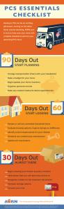 PCS Essentials Checklist