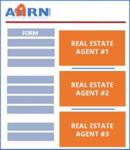Example of the Featured Real Estate Agent View