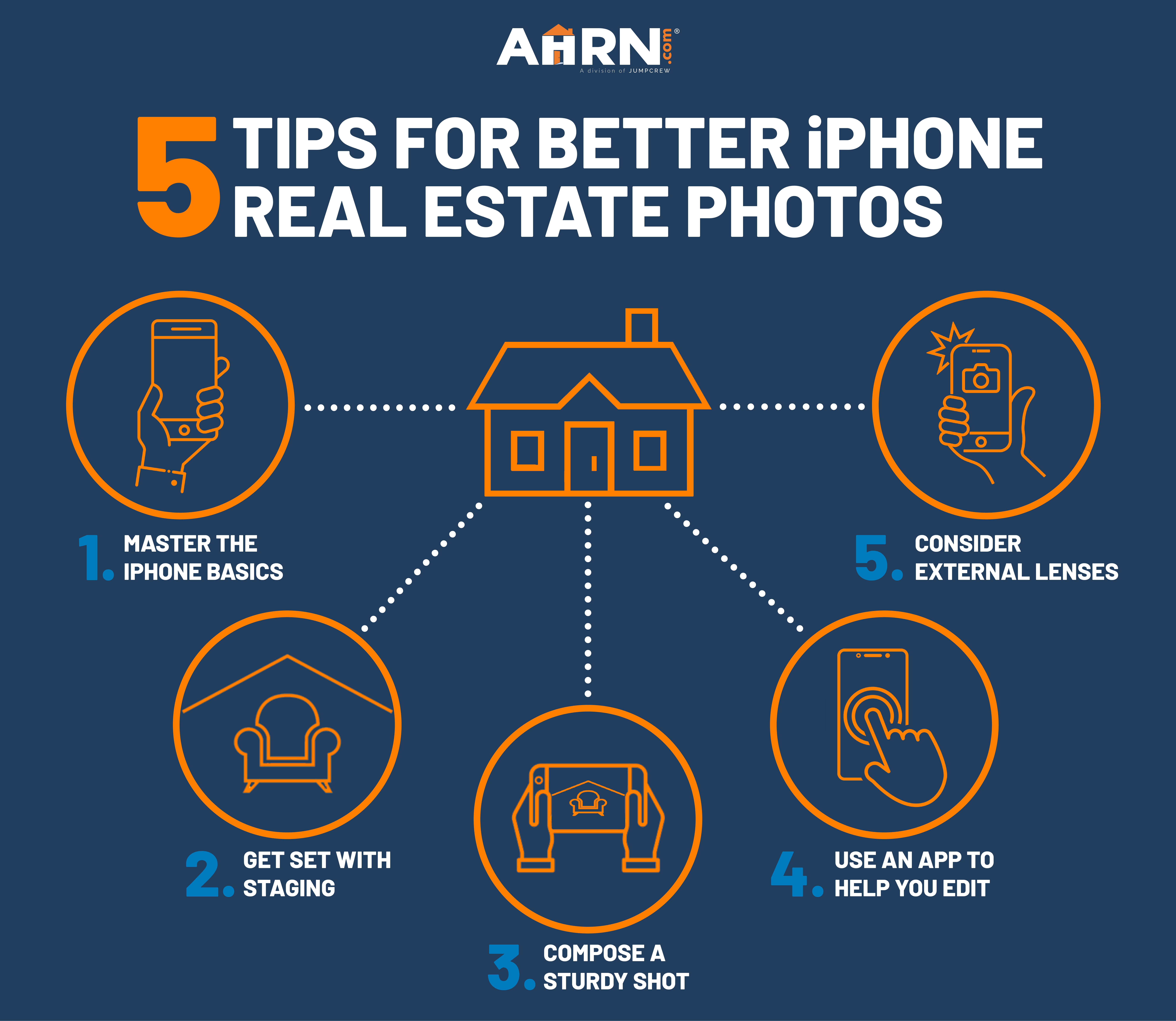 5 Tips For Better iPhone Real Estate Photos