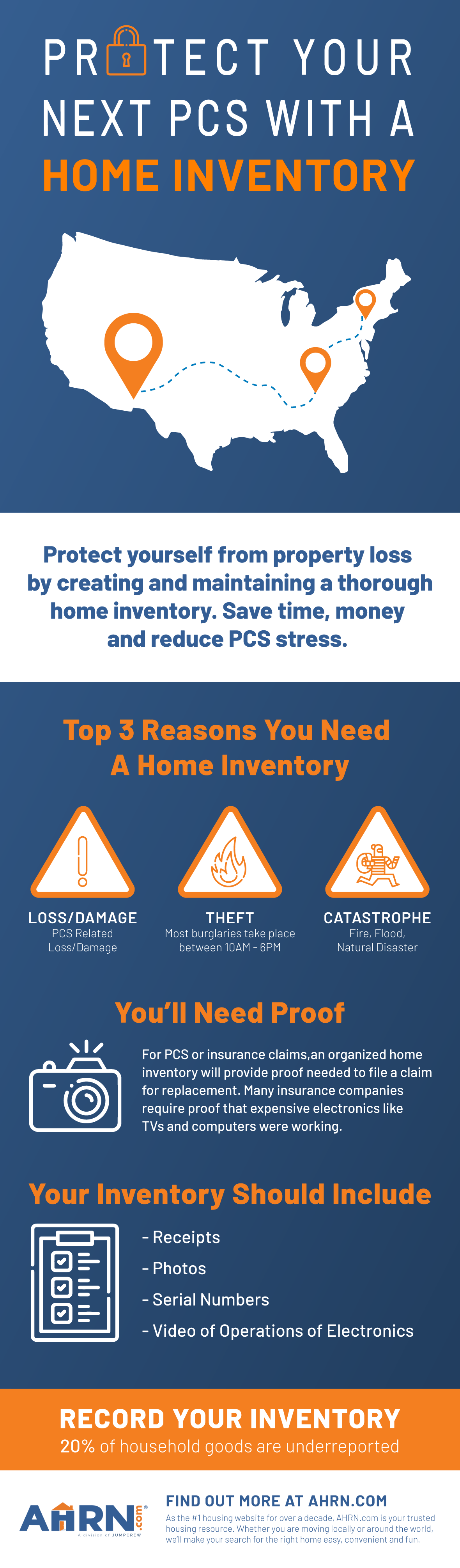 Home Inventory infographic